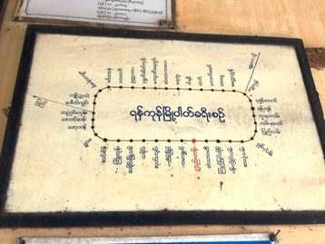 環状鉄道路線図