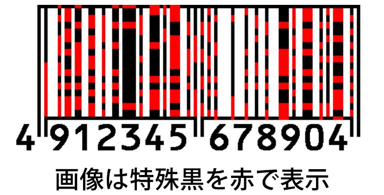 二重符号化シンボル